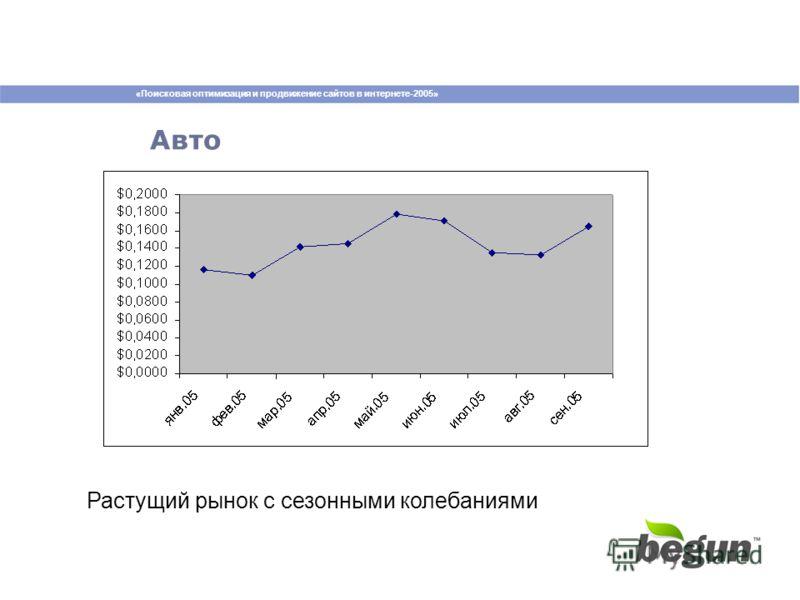 «Поисковая оптимизация и продвижение сайтов в интернете-2005» Авто Растущий рынок с сезонными колебаниями