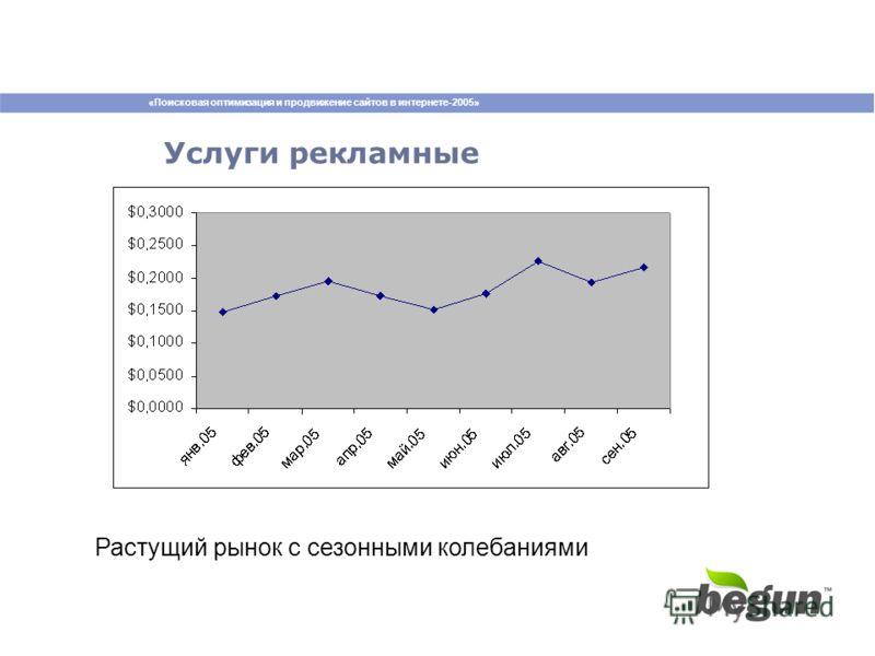 «Поисковая оптимизация и продвижение сайтов в интернете-2005» Услуги рекламные Растущий рынок с сезонными колебаниями