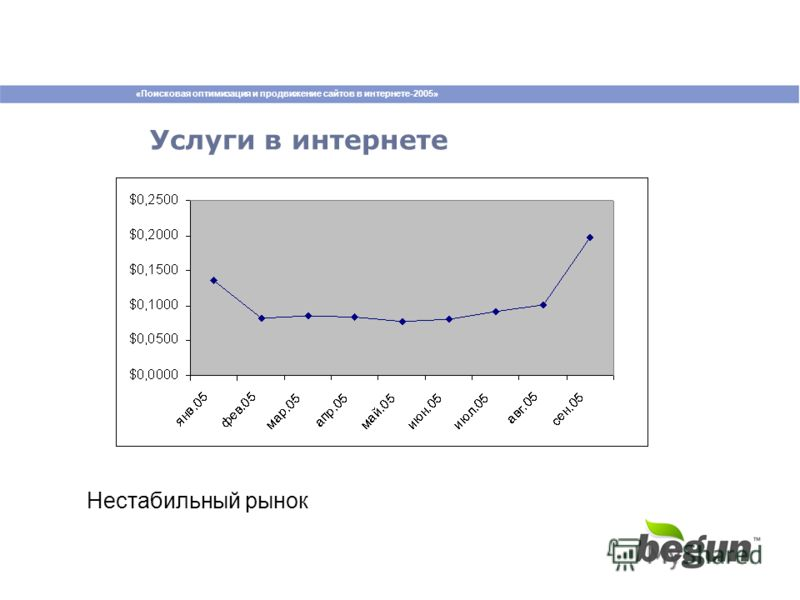 «Поисковая оптимизация и продвижение сайтов в интернете-2005» Услуги в интернете Нестабильный рынок