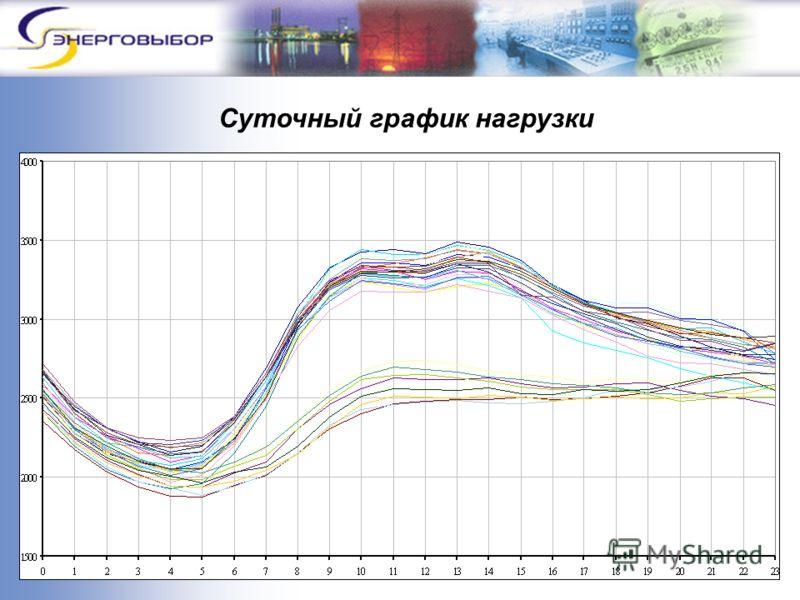 Суточный график нагрузки