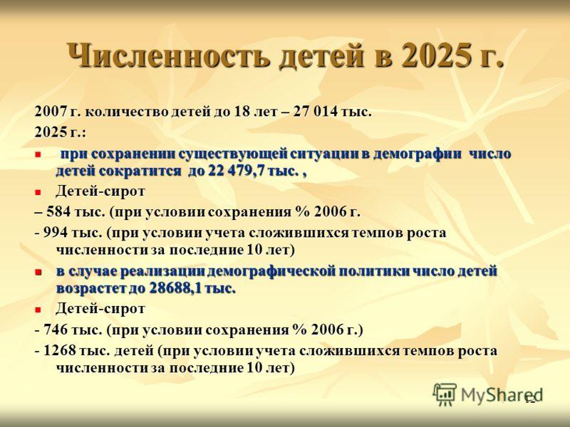 12 Численность детей в 2025 г. 2007 г. количество детей до 18 лет – 27 014 тыс. 2025 г.: при сохранении существующей ситуации в демографии число детей сократится до 22 479,7 тыс., при сохранении существующей ситуации в демографии число детей сократит