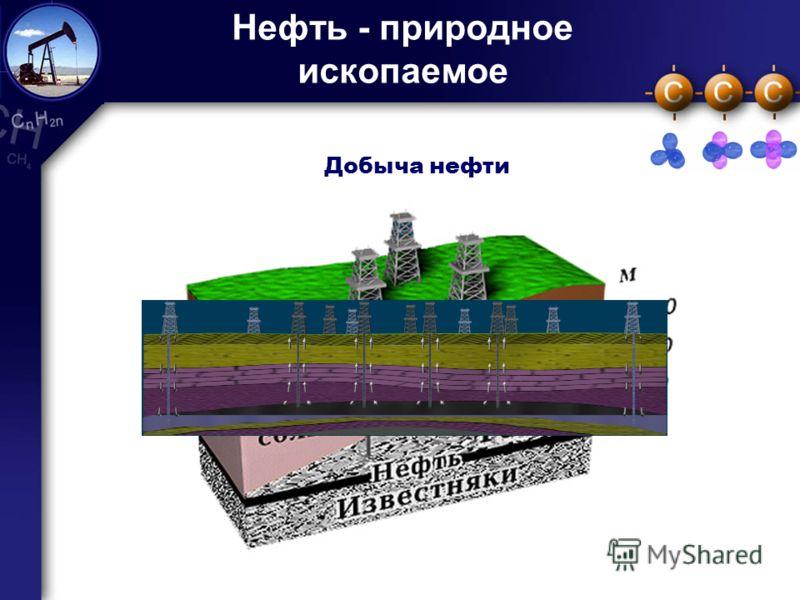 4 Нефть - природное ископаемое Добыча нефти