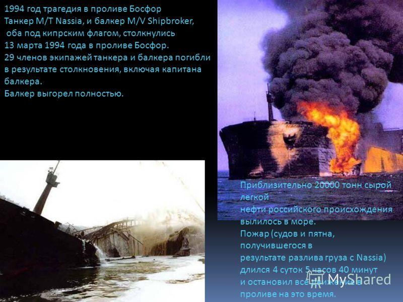 Таким образом, трагедия в Керченском проливе пополнила скорбный перечень крупнейших морских катастроф.