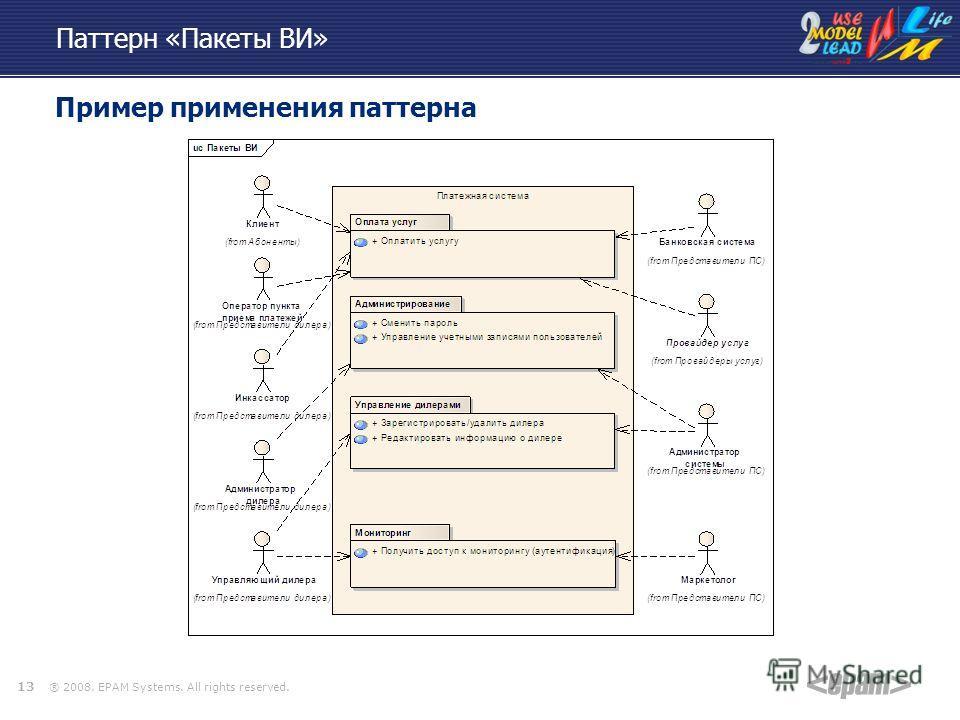 ® 2008. EPAM Systems. All rights reserved. 13 Паттерн «Пакеты ВИ» Пример применения паттерна