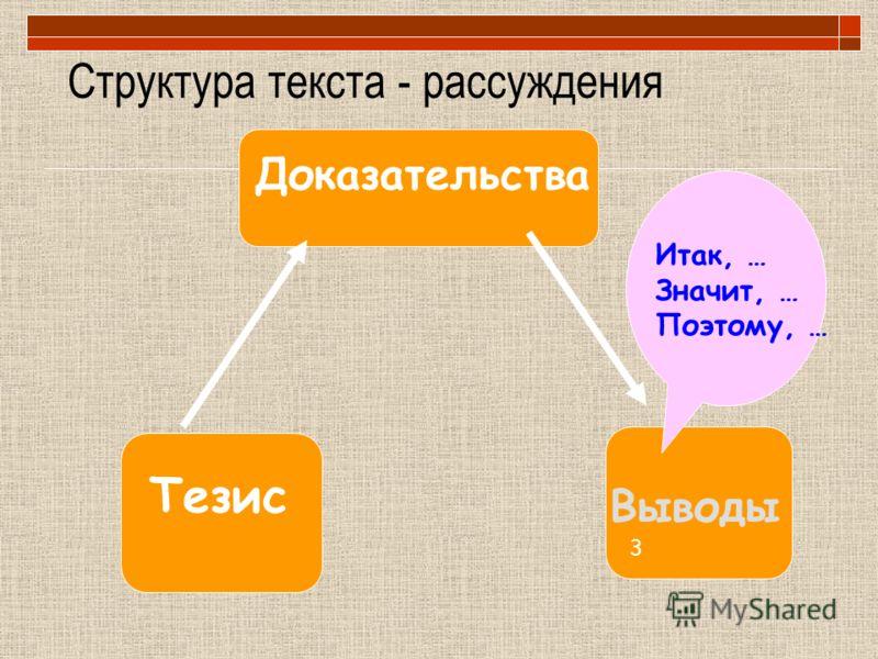 Структура текста - рассуждения Тезис Доказательства Выводы 3 Итак, … Значит, … Поэтому, …