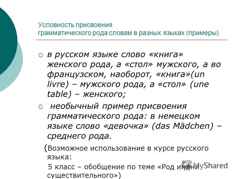 Условность присвоения грамматического рода словам в разных языках (примеры) в русском языке слово «книга» женского рода, а «стол» мужского, а во французском, наоборот, «книга»(un livre) – мужского рода, а «стол» (une table) – женского; необычный прим