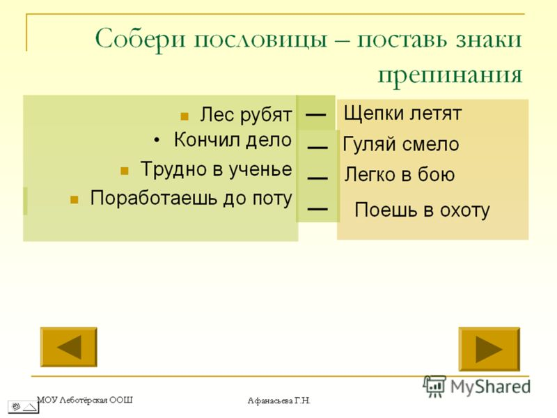 МОУ Леботёрская ООШ Афанасьева Г.Н.