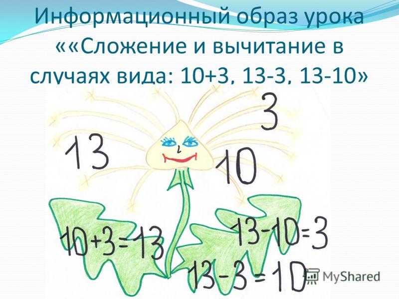 Информационный образ урока ««Сложение и вычитание в случаях вида: 10+3, 13-3, 13-10»
