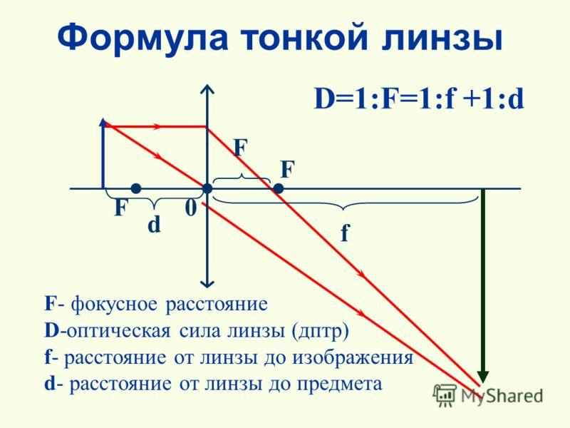 Формула тонкой линзы F- F- фокусное расстояние D-оптическая сила линзы (дптр) f- f- расстояние от линзы до изображения d- d- расстояние от линзы до предмета F F 0 F fd D=1:F=1:f +1:d