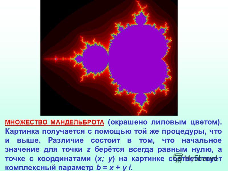 МНОЖЕСТВО МАНДЕЛЬБРОТА (окрашено лиловым цветом). Картинка получается с помощью той же процедуры, что и выше. Различие состоит в том, что начальное значение для точки z берётся всегда равным нулю, а точке с координатами (х; у) на картинке соответству