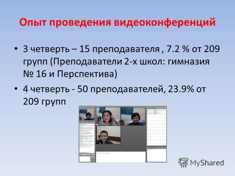 Опыт проведения видеоконференций 3 четверть – 15 преподавателя, 7.2 % от 209 групп (Преподаватели 2-х школ: гимназия 16 и Перспектива) 4 четверть - 50 преподавателей, 23.9% от 209 групп
