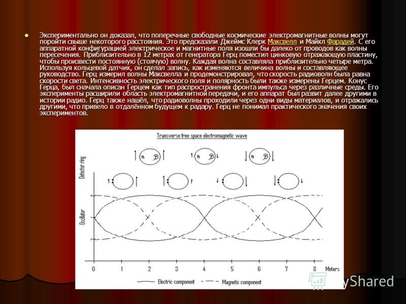 Экспериментально он доказал, что поперечные свободные космические электромагнитные волны могут поройти свыше некоторого расстояния. Это предсказали Джеймс Клерк Максвелл и Майкл Фарадей. С его аппаратной конфигурацией электрическое и магнитные поля и