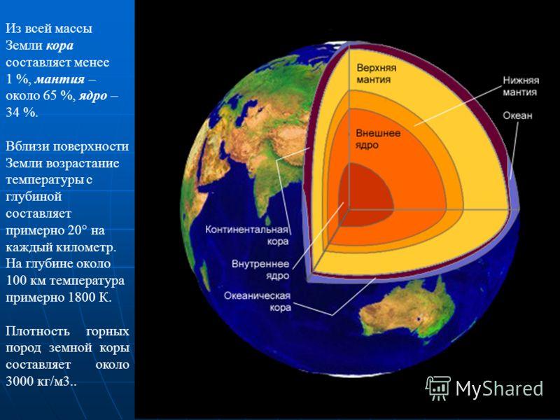 Из всей массы Земли кора составляет менее 1 %, мантия – около 65 %, ядро – 34 %. Вблизи поверхности Земли возрастание температуры с глубиной составляет примерно 20° на каждый километр. На глубине около 100 км температура примерно 1800 К. Плотность го