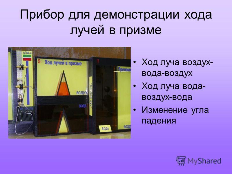 Прибор для демонстрации хода лучей в призме Ход луча воздух- вода-воздух Ход луча вода- воздух-вода Изменение угла падения