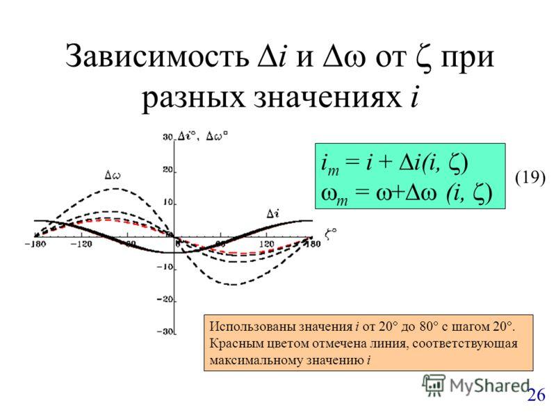 Зависимость i и от при разных значениях i i m = i + i(i, ) m = + (i, ) Использованы значения i от 20 до 80 с шагом 20. Красным цветом отмечена линия, соответствующая максимальному значению i 26 (19)
