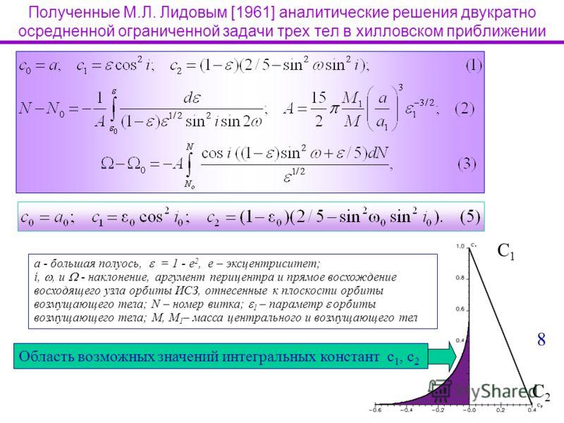 Полученные М.Л. Лидовым [1961] аналитические решения двукратно осредненной ограниченной задачи трех тел в хилловском приближении a - большая полуось, = 1 - e 2, e – эксцентриситет; i,, и - наклонение, аргумент перицентра и прямое восхождение восходящ
