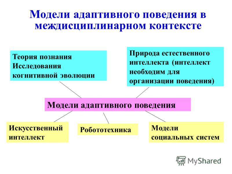 Модели адаптивного поведения в междисциплинарном контексте Модели адаптивного поведения Теория познания Исследования когнитивной эволюции Природа естественного интеллекта (интеллект необходим для организации поведения) Модели социальных систем Робото