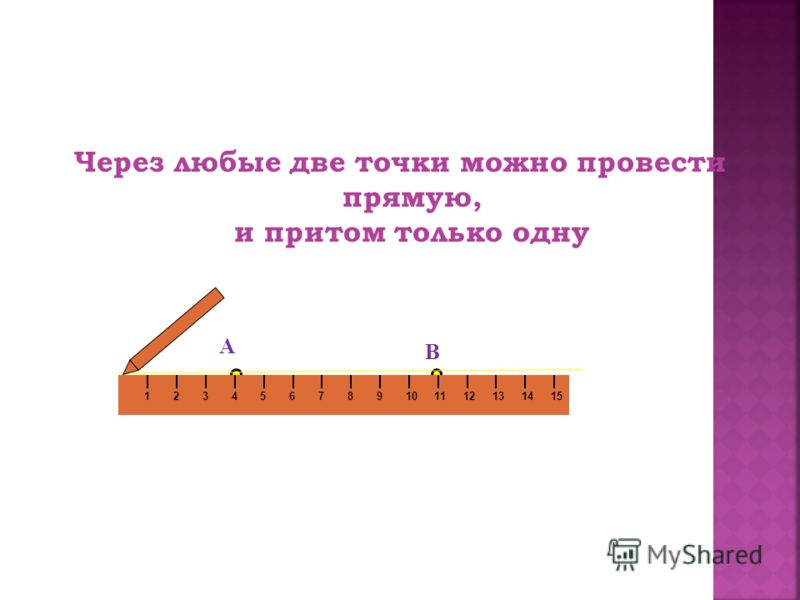 Через любые две точки можно провести прямую, и притом только одну A B 123456789101112131415