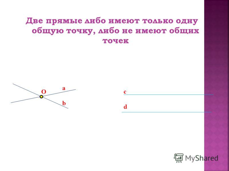 Две прямые либо имеют только одну общую точку, либо не имеют общих точек O a b c d
