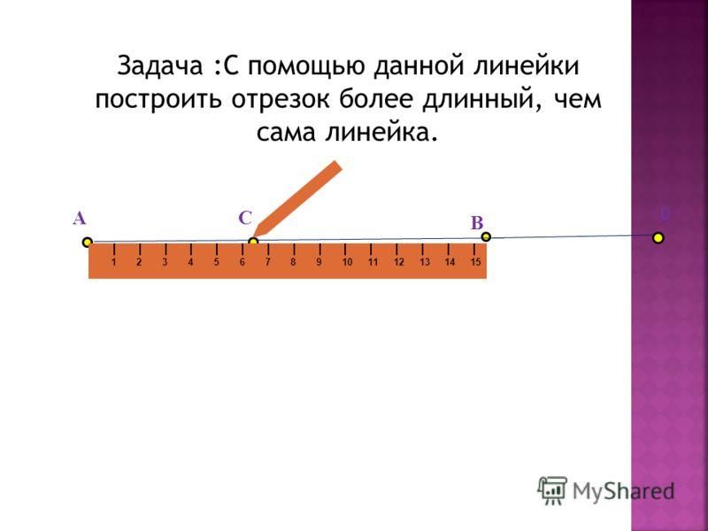 Задача :С помощью данной линейки построить отрезок более длинный, чем сама линейка. A B С 123456789101112131415 D