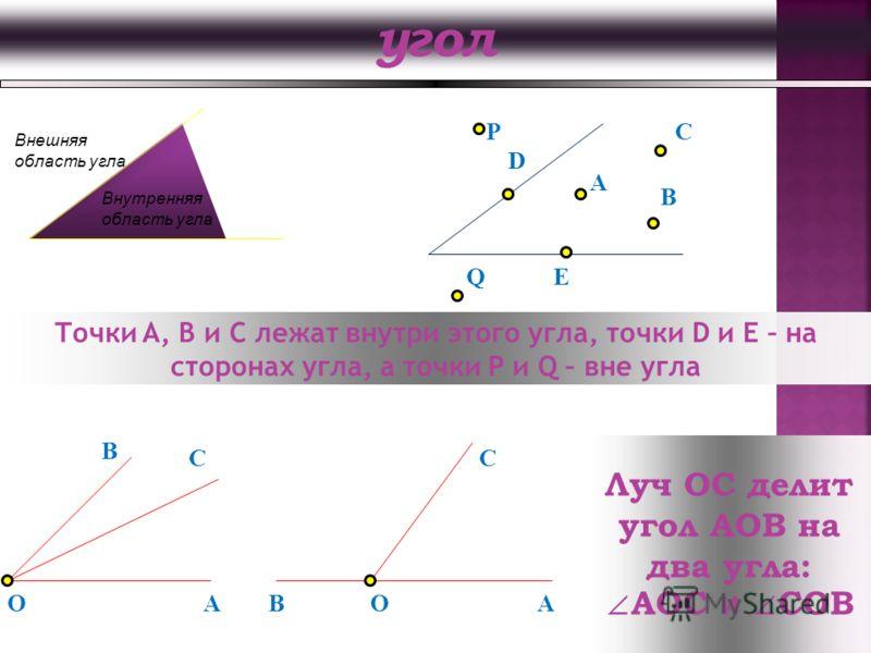 Внутренняя область угла Внешняя область угла Точки A, B и C лежат внутри этого угла, точки D и E – на сторонах угла, а точки P и Q – вне угла P B QE A C D O B A C C OBA Луч OC делит угол AOB на два угла: AOC и COB
