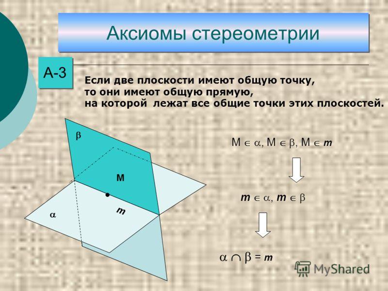 Аксиомы стереометрии А-3 М m М, М, М m m, m = m Если две плоскости имеют общую точку, то они имеют общую прямую, на которой лежат все общие точки этих плоскостей.