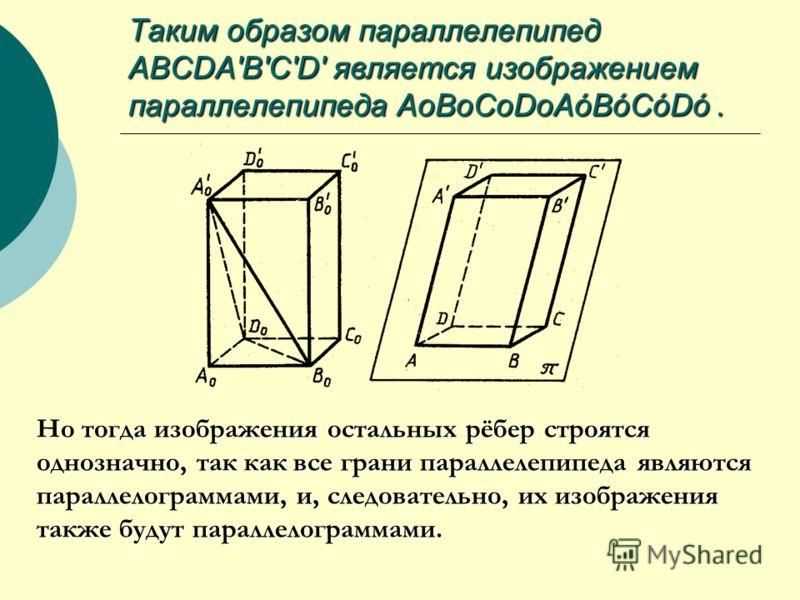 Таким образом параллелепипед ABCDA'B'C'D' является изображением параллелепипеда AоBоCоDоAóBóСóDó. Но тогда изображения остальных рёбер строятся однозначно, так как все грани параллелепипеда являются параллелограммами, и, следовательно, их изображения