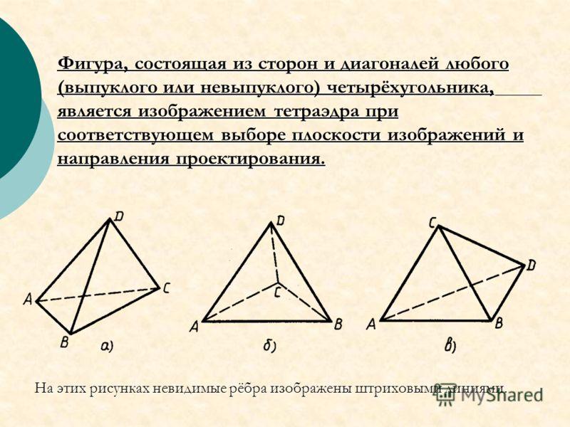 Фигура, состоящая из сторон и диагоналей любого (выпуклого или невыпуклого) четырёхугольника, является изображением тетраэдра при соответствующем выборе плоскости изображений и направления проектирования. На этих рисунках невидимые рёбра изображены ш