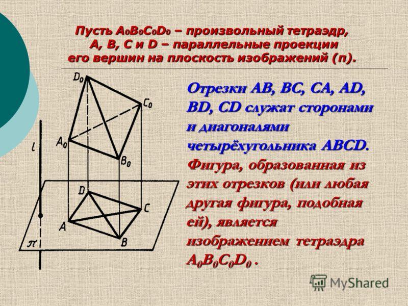 Отрезки AB, BC, CA, AD, BD, CD служат сторонами и диагоналями четырёхугольника ABCD. Фигура, образованная из этих отрезков (или любая другая фигура, подобная ей), является изображением тетраэдра A 0 B 0 C 0 D 0. Пусть A 0 B 0 C 0 D 0 – произвольный т