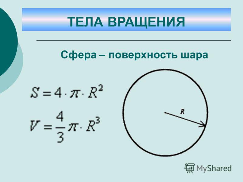 Сфера – поверхность шара ТЕЛА ВРАЩЕНИЯ