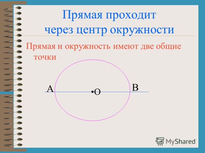 Прямая проходит через центр окружности Прямая и окружность имеют две общие точки В О А