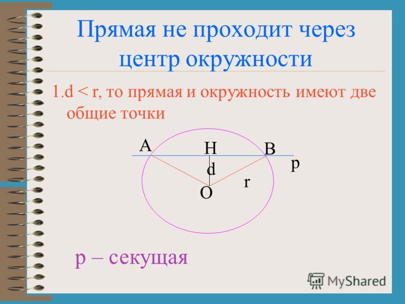 Прямая не проходит через центр окружности 1. d < r, то прямая и окружность имеют две общие точки r А В Н р О d р – секущая