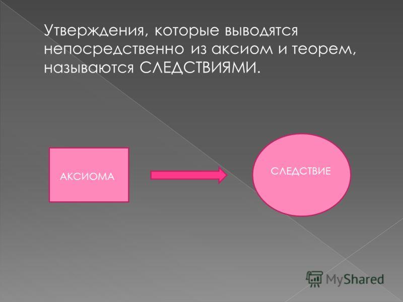 Утверждения, которые выводятся непосредственно из аксиом и теорем, называются СЛЕДСТВИЯМИ. АКСИОМА СЛЕДСТВИЕ