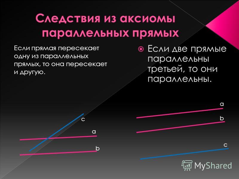 Если прямая пересекает одну из параллельных прямых, то она пересекает и другую. Если две прямые параллельны третьей, то они параллельны. c a b a b c