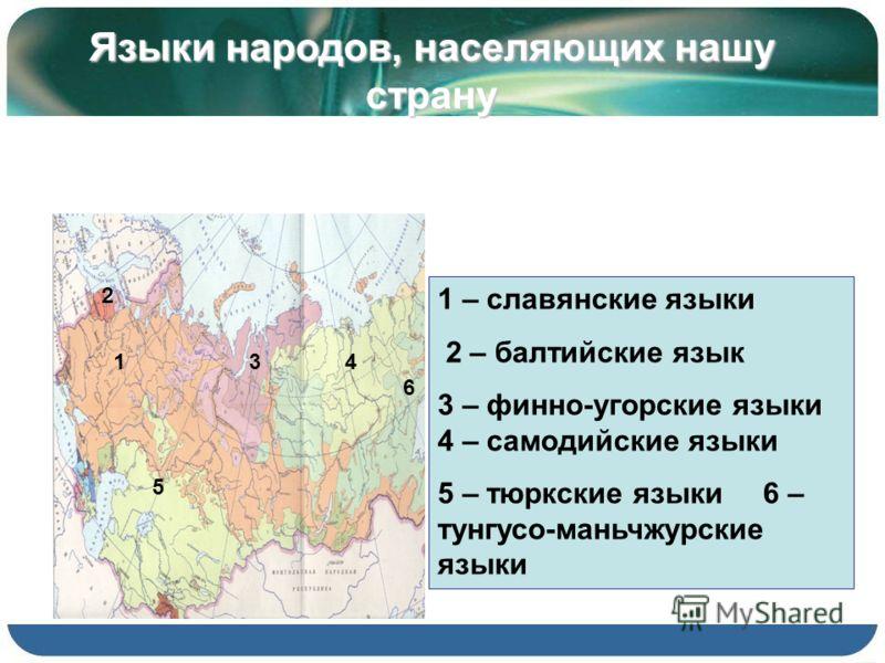1 – славянские языки 2 – балтийские язык 3 – финно-угорские языки 4 – самодийские языки 5 – тюркские языки 6 – тунгусо-маньчжурские языки Языки народов, населяющих нашу страну 14 5 2 3 6