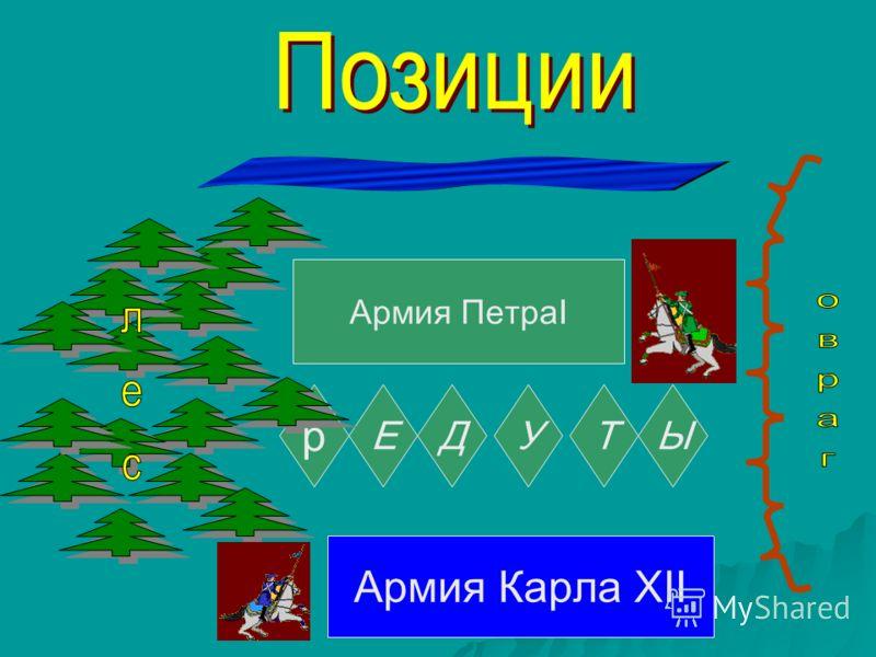 Армия ПетраI р ЕДУТЫ Армия Карла XII