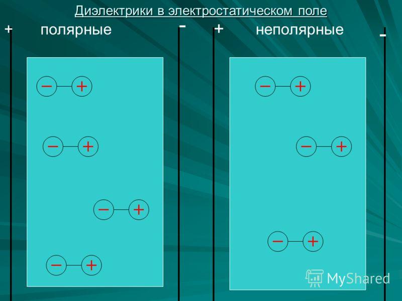 полярныенеполярные + + - - Диэлектрики в электростатическом поле Диэлектрики в электростатическом поле