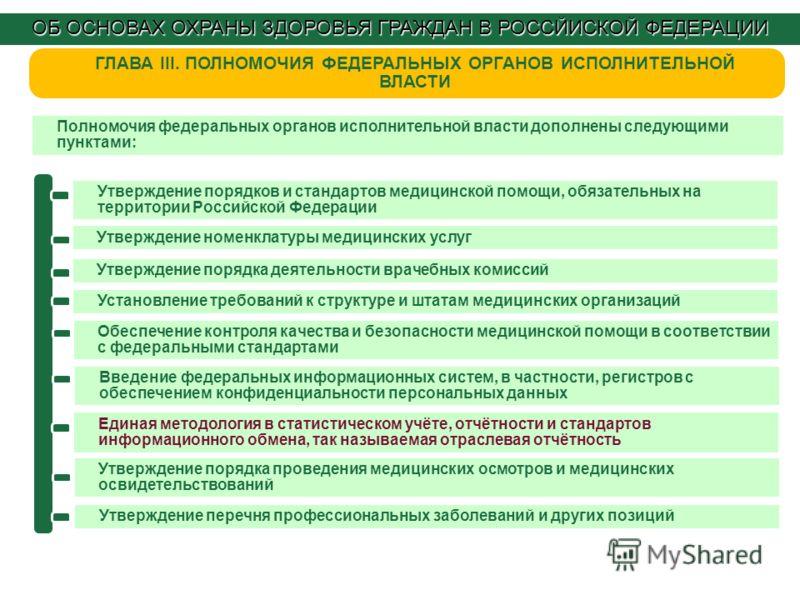 ГЛАВА III. ПОЛНОМОЧИЯ ФЕДЕРАЛЬНЫХ ОРГАНОВ ИСПОЛНИТЕЛЬНОЙ ВЛАСТИ Утверждение порядков и стандартов медицинской помощи, обязательных на территории Российской Федерации Утверждение порядка деятельности врачебных комиссий Утверждение номенклатуры медицин