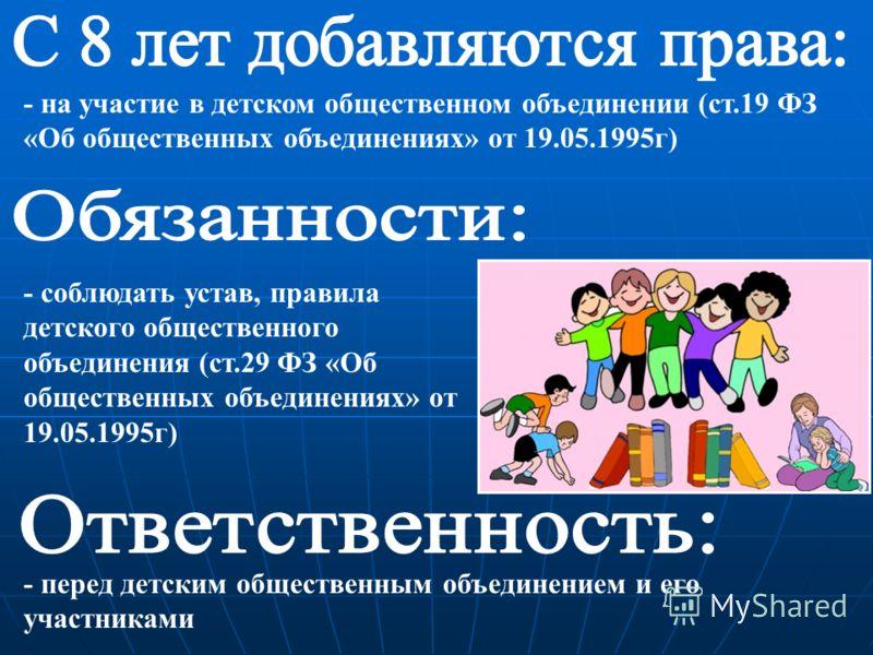 - на участие в детском общественном объединении (ст.19 ФЗ «Об общественных объединениях» от 19.05.1995г) - соблюдать устав, правила детского общественного объединения (ст.29 ФЗ «Об общественных объединениях» от 19.05.1995г) - перед детским общественн