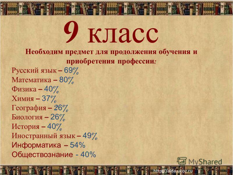 Необходим предмет для продолжения обучения и приобретения профессии : Русский язык – 69 % Математика – 80 % Физика – 40 % Химия – 37 % География – 2 6 % Биология – 26 % История – 40 % Иностранный язык – 49 % Информатика – 54% Обществознание - 40% 9 к
