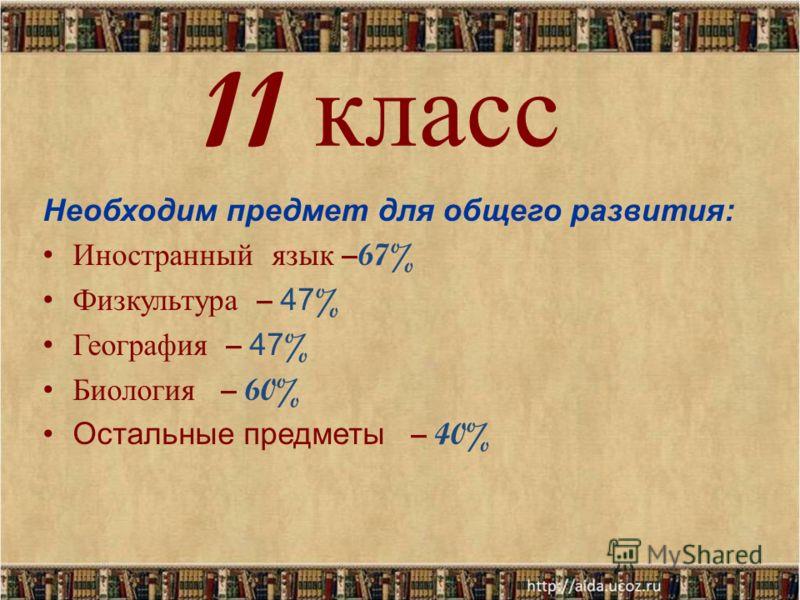 Необходим предмет для общего развития: Иностранный язык –67% Физкультура – 47 % География – 47 % Биология – 60% Остальные предметы – 40% 11 класс