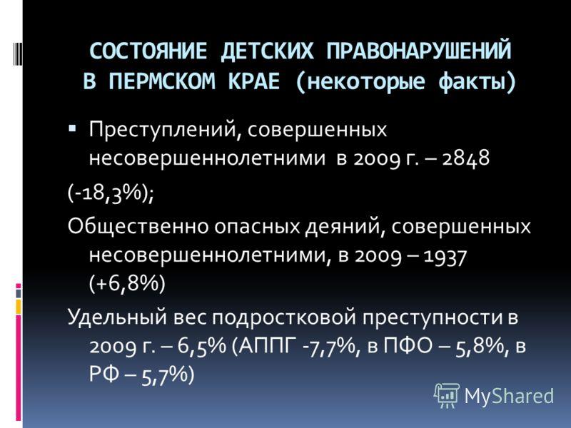 СОСТОЯНИЕ ДЕТСКИХ ПРАВОНАРУШЕНИЙ В ПЕРМСКОМ КРАЕ (некоторые факты) Преступлений, совершенных несовершеннолетними в 2009 г. – 2848 (-18,3%); Общественно опасных деяний, совершенных несовершеннолетними, в 2009 – 1937 (+6,8%) Удельный вес подростковой п