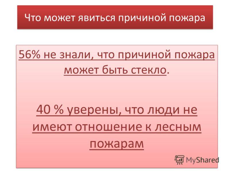 Что может явиться причиной пожара 56% не знали, что причиной пожара может быть стекло. 40 % уверены, что люди не имеют отношение к лесным пожарам 56% не знали, что причиной пожара может быть стекло. 40 % уверены, что люди не имеют отношение к лесным