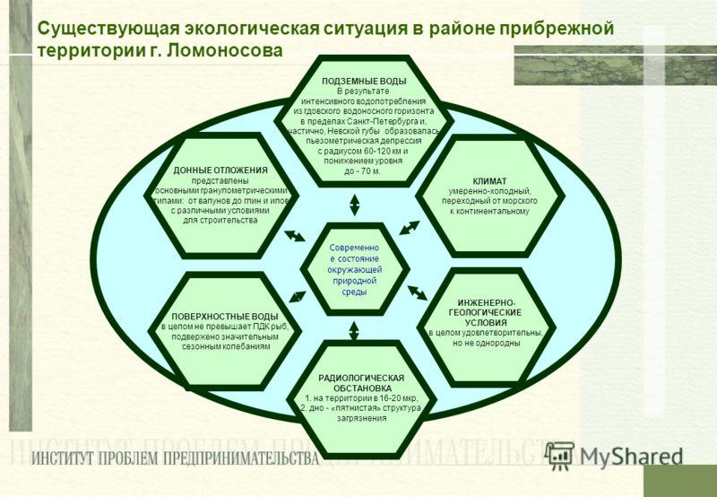 Существующая экологическая ситуация в районе прибрежной территории г. Ломоносова ИНЖЕНЕРНО- ГЕОЛОГИЧЕСКИЕ УСЛОВИЯ в целом удовлетворительны, но не однородны РАДИОЛОГИЧЕСКАЯ ОБСТАНОВКА 1. на территории в 16-20 мкр, 2. дно - «пятнистая» структура загря