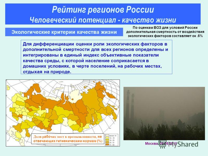 Рейтинг регионов России Человеческий потенциал - качество жизни Экологические критерии качества жизни Для дифференциации оценки роли экологических факторов в дополнительной смертности для всех регионов определены и интегрированы в единый индекс объек