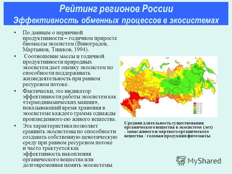 По данным о первичной продуктивности – годичном приросте биомассы экосистем (Виноградов, Мартынов, Тишков, 1994). Соотношение массы и годичной продуктивности природных экосистем дает оценку экосистем по способности поддерживать жизнедеятельность при