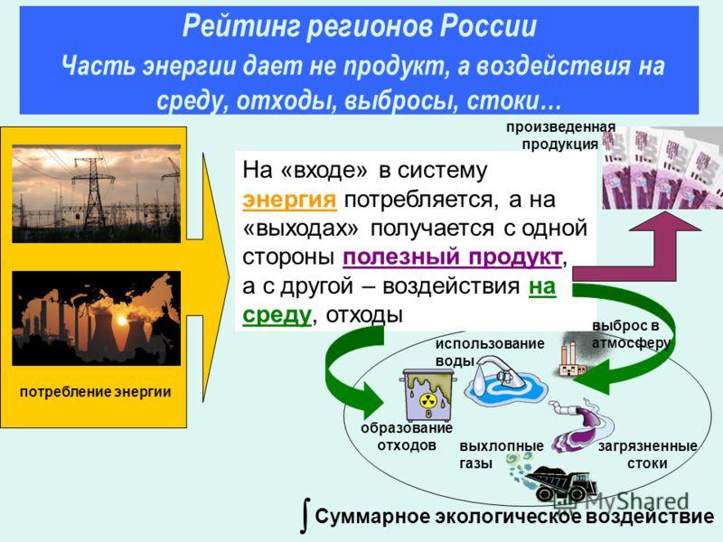 На «входе» в систему энергия потребляется, а на «выходах» получается с одной стороны полезный продукт, а с другой – воздействия на среду, отходы выхлопные газы произведенная продукция образование отходов загрязненные стоки использование воды потребле