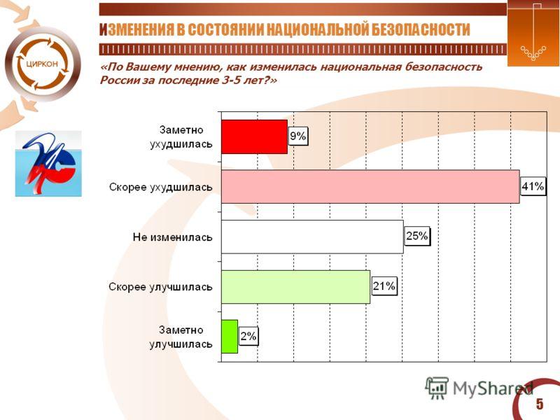 5 «По Вашему мнению, как изменилась национальная безопасность России за последние 3-5 лет?» ИЗМЕНЕНИЯ В СОСТОЯНИИ НАЦИОНАЛЬНОЙ БЕЗОПАСНОСТИ