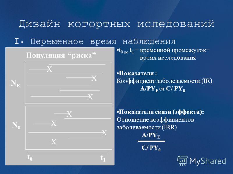 Дизайн когортных иследований I. Переменное время наблюдения X X NENE N0N0 Популяция риска t0t0 t1t1 t 0 до t 1 = временной промежуток= время исследования Показатели : Коэффициент заболеваемости (IR) A/PY E or C/ PY 0 Показатели связи (эффекта): Отнош