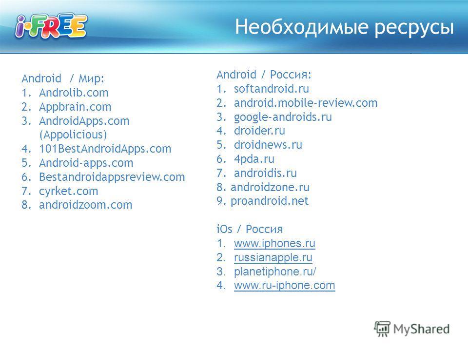 Необходимые ресурсы Android / Мир: 1.Androlib.com 2.Appbrain.com 3.AndroidApps.com (Appolicious) 4.101BestAndroidApps.com 5.Android-apps.com 6.Bestandroidappsreview.com 7.сyrket.com 8.androidzoom.com Android / Россия: 1.softandroid.ru 2.android.mobil